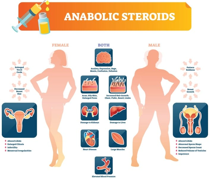 Steroids-min