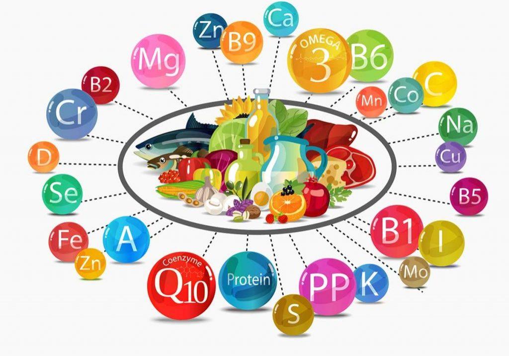 Vitamin & Mineral Profile Comprehensive-min